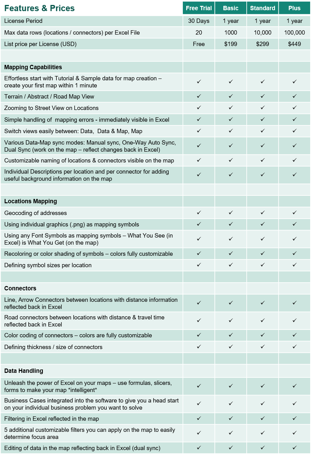 Features&Prices